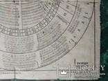 ОДЕССА.План расположения мест в Городском театре.С обратной стороны-реклама.1891год., фото №6
