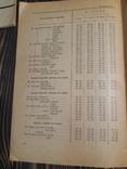 1934 Прейскурант на пушно-меховые и овчино-шубные товары, фото №3