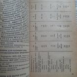 Справочник кулинара 1984р., фото №4