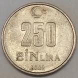 Туреччина 250.000 лір, 2002