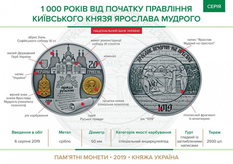 1000 years since the ascension to the throne: Yaroslav the Wise dedicated coin