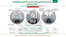St. Michael's monastery: the national bank introduced new coins