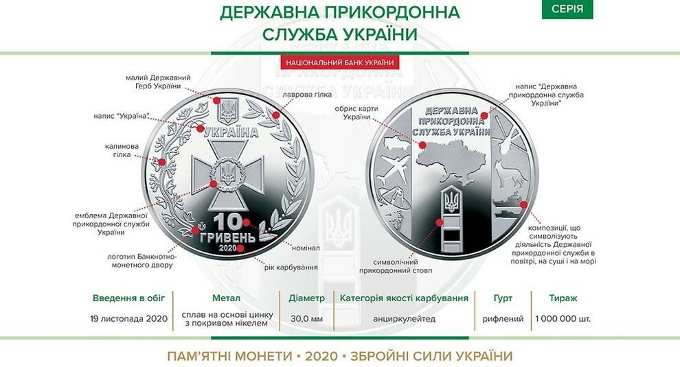 НБУ представил монету, выпущенную в честь пограничной службы