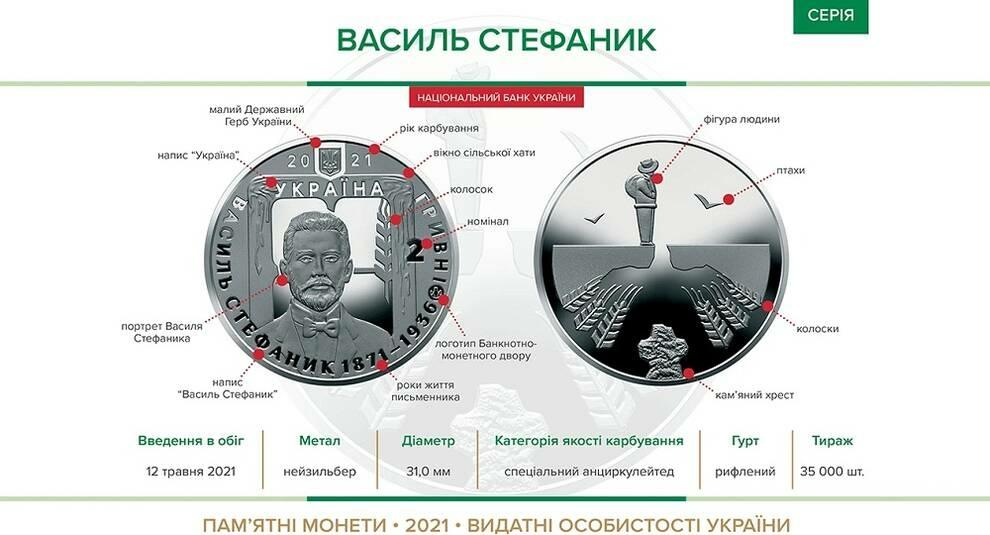 Выпущена монета ко дню рождения Василия Стефаника