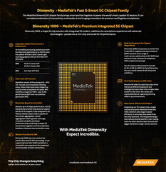 MediaTek презентовал функциональный и недорогой чип для смартфонов