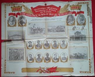 Агітаційний плакат до 40 -річя Радянської влади на Україні
