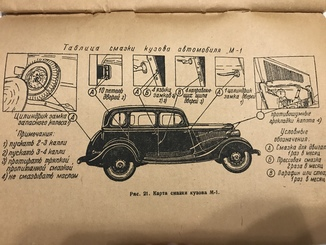 1938 Автомобиль М1 Инструкция
