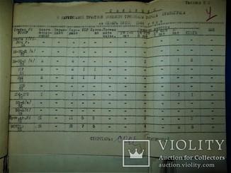 Документы военного трибунала.1944 год.блокадный ленинград.